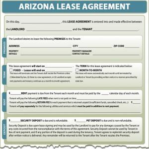 Arizona Lease Agreement Simplifyem Com