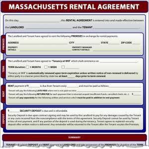 Massachusetts Rental Agreement