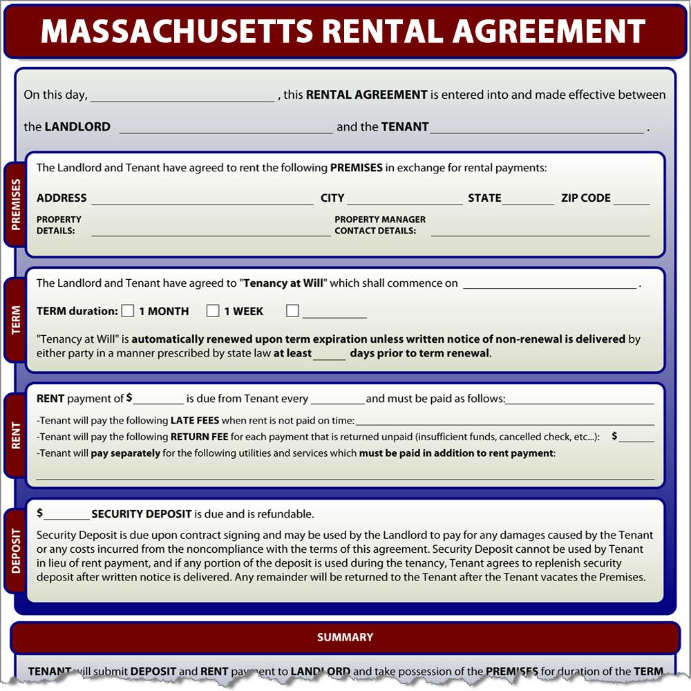 rental application free