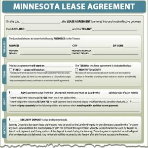 Minnesota Lease Agreement Simplifyem Com